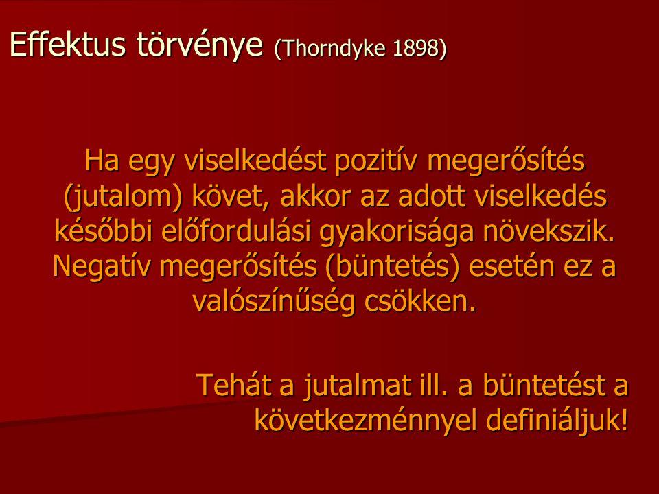 Effektus törvénye (Thorndyke 1898)