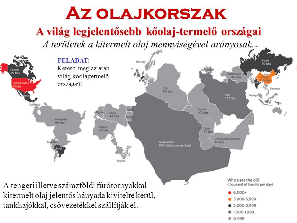 A világ legjelentősebb kőolaj-termelő országai