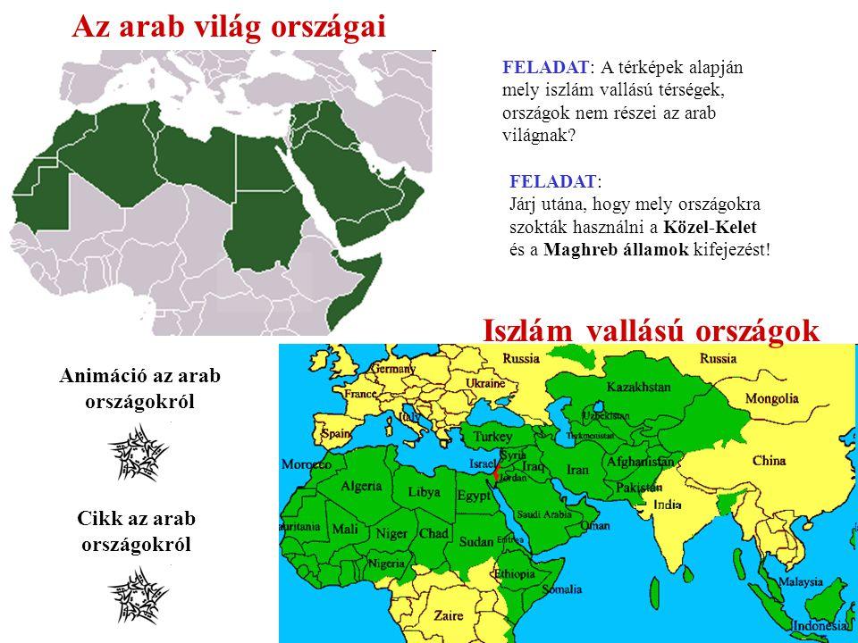 Az arab világ országai Iszlám vallású országok