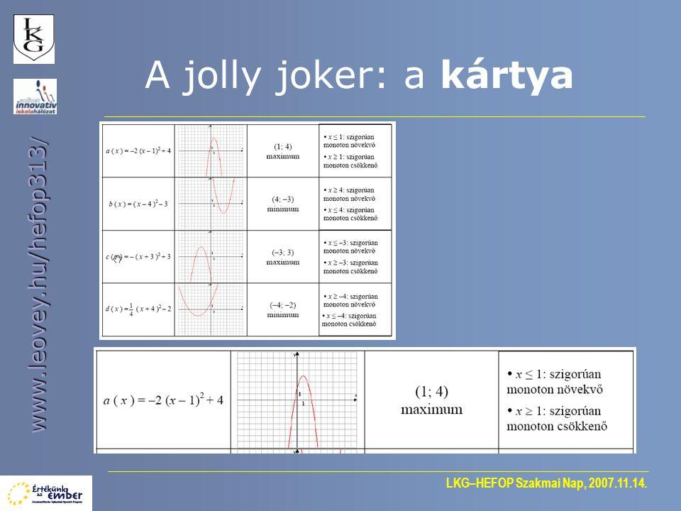 A jolly joker: a kártya