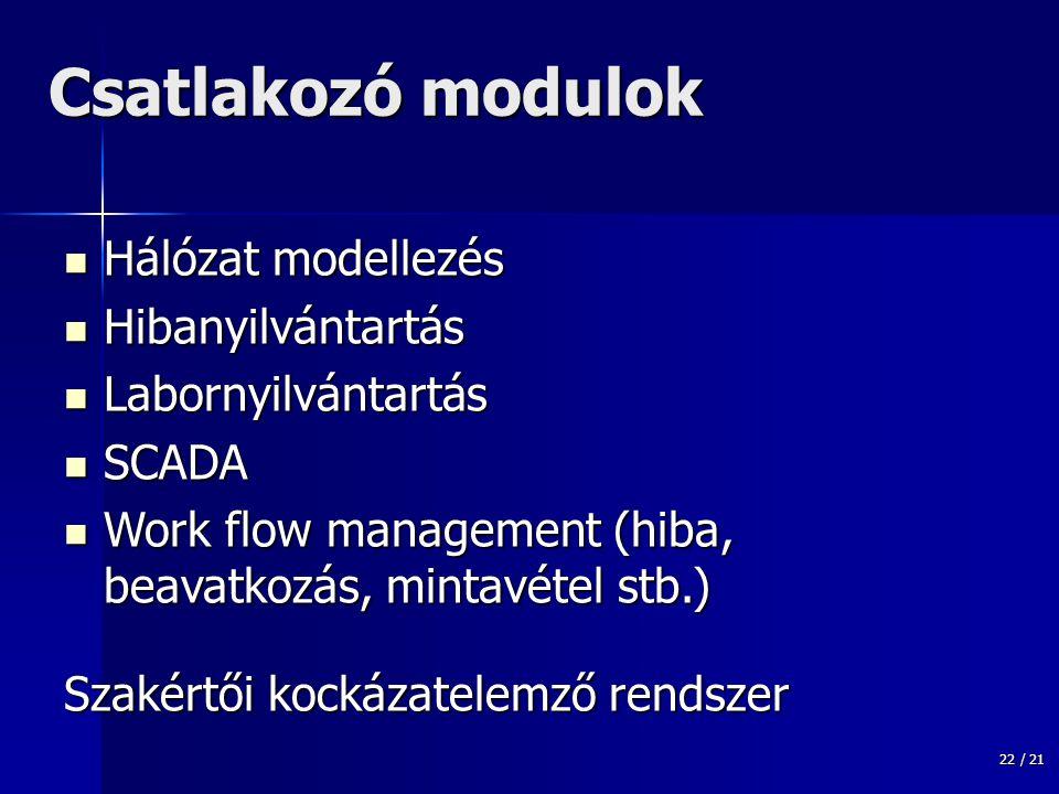 Csatlakozó modulok Hálózat modellezés Hibanyilvántartás