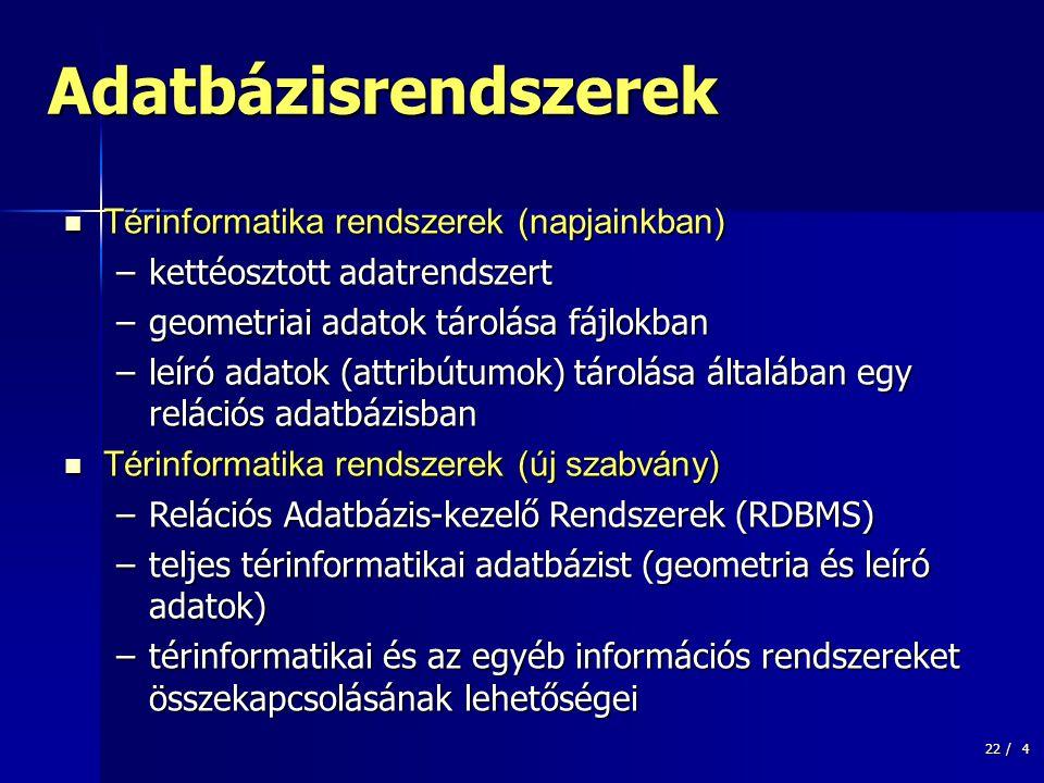Adatbázisrendszerek Térinformatika rendszerek (napjainkban)
