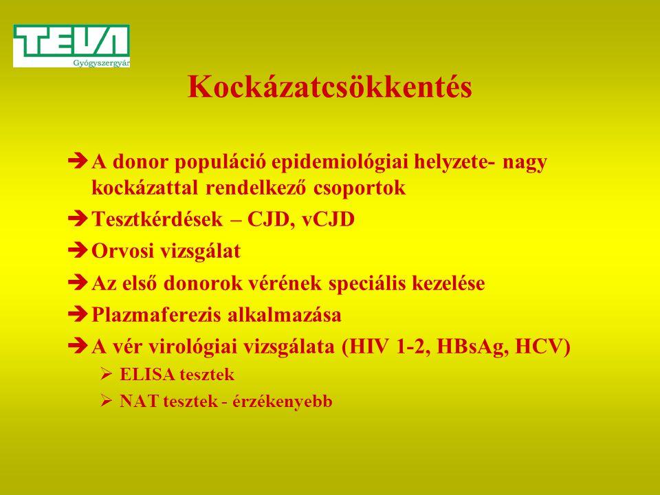 Kockázatcsökkentés A donor populáció epidemiológiai helyzete- nagy kockázattal rendelkező csoportok.