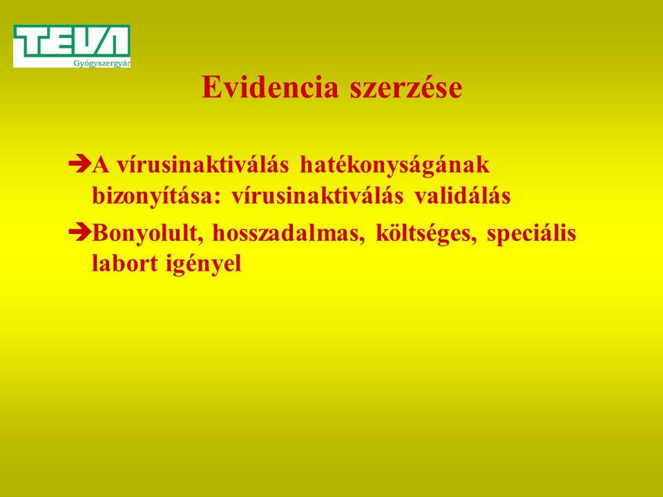 Evidencia szerzése A vírusinaktiválás hatékonyságának bizonyítása: vírusinaktiválás validálás.