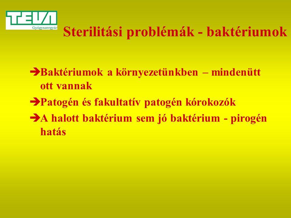 Sterilitási problémák - baktériumok
