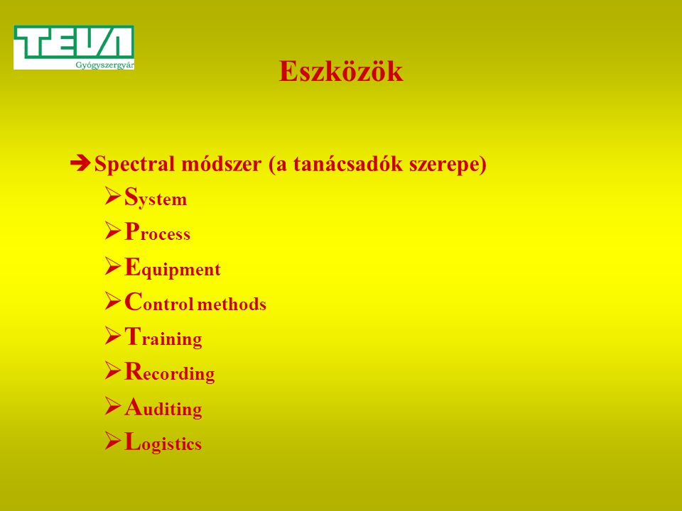 Eszközök System Process Equipment Control methods Training Recording