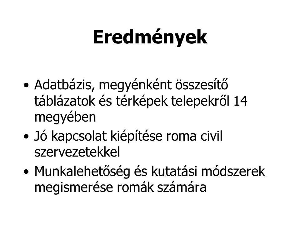 Eredmények Adatbázis, megyénként összesítő táblázatok és térképek telepekről 14 megyében. Jó kapcsolat kiépítése roma civil szervezetekkel.