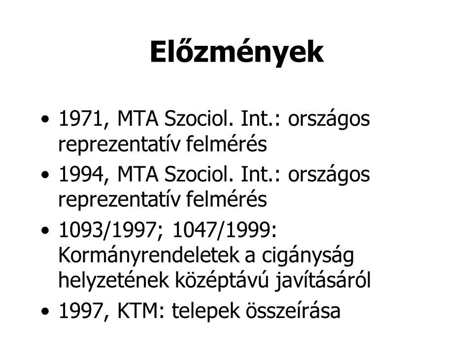 Előzmények 1971, MTA Szociol. Int.: országos reprezentatív felmérés