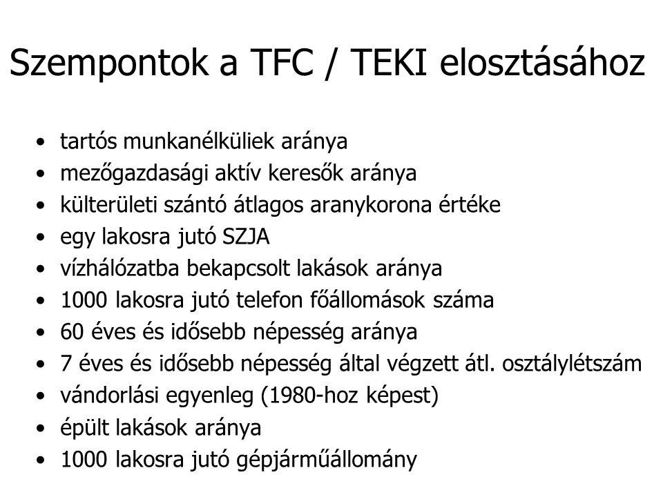 Szempontok a TFC / TEKI elosztásához