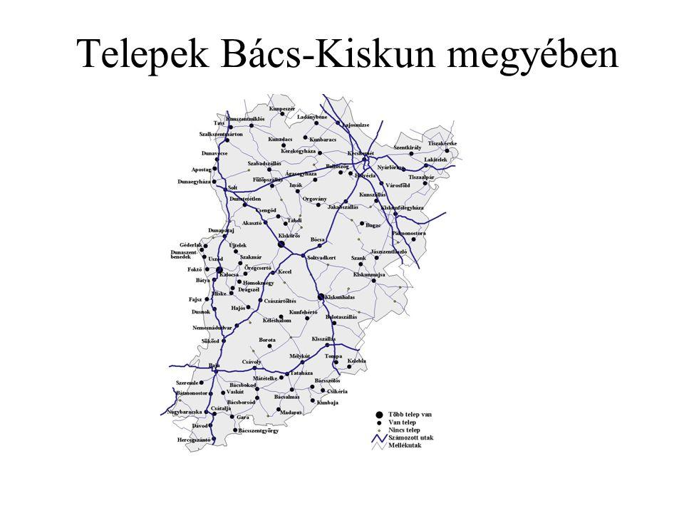 Telepek Bács-Kiskun megyében