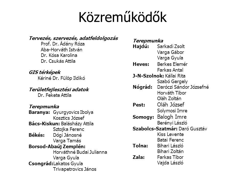 Közreműködők Tervezés, szervezés, adatfeldolgozás Prof. Dr. Ádány Róza