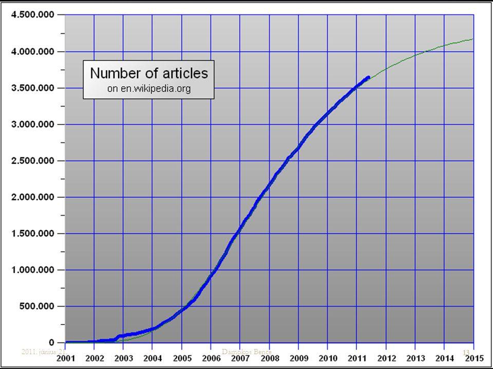 A Wikipédia növekedése töretlenül folytatódott.