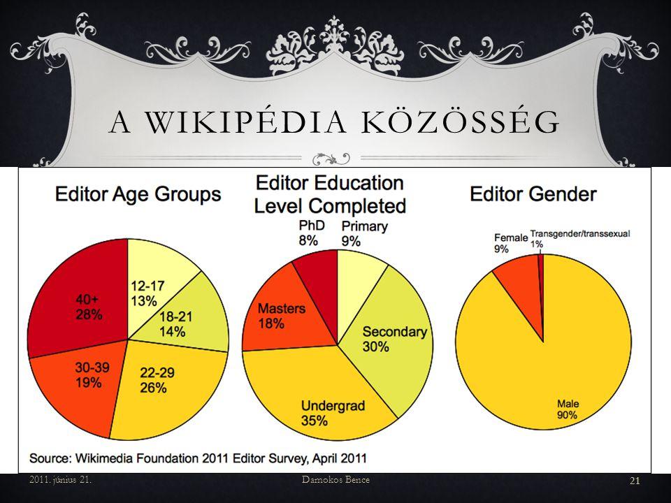 A Wikipédia Közösség