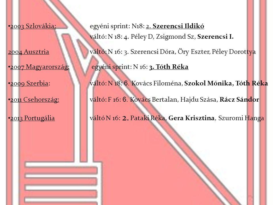 2003 Szlovákia: egyéni sprint: N18: 2. Szerencsi Ildikó