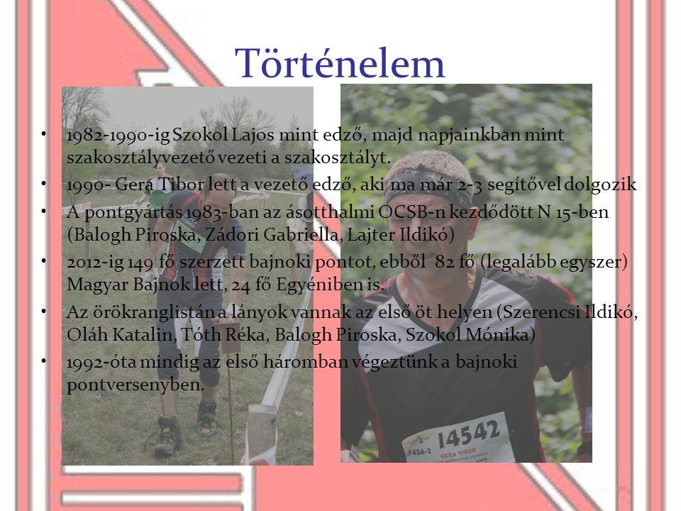 Történelem 1982-1990-ig Szokol Lajos mint edző, majd napjainkban mint szakosztályvezető vezeti a szakosztályt.