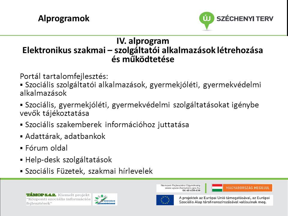 Alprogramok IV. alprogram
