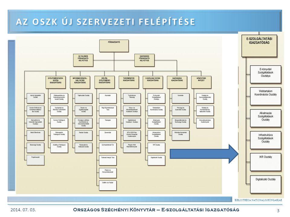 Az OSZK új szervezeti felépítése