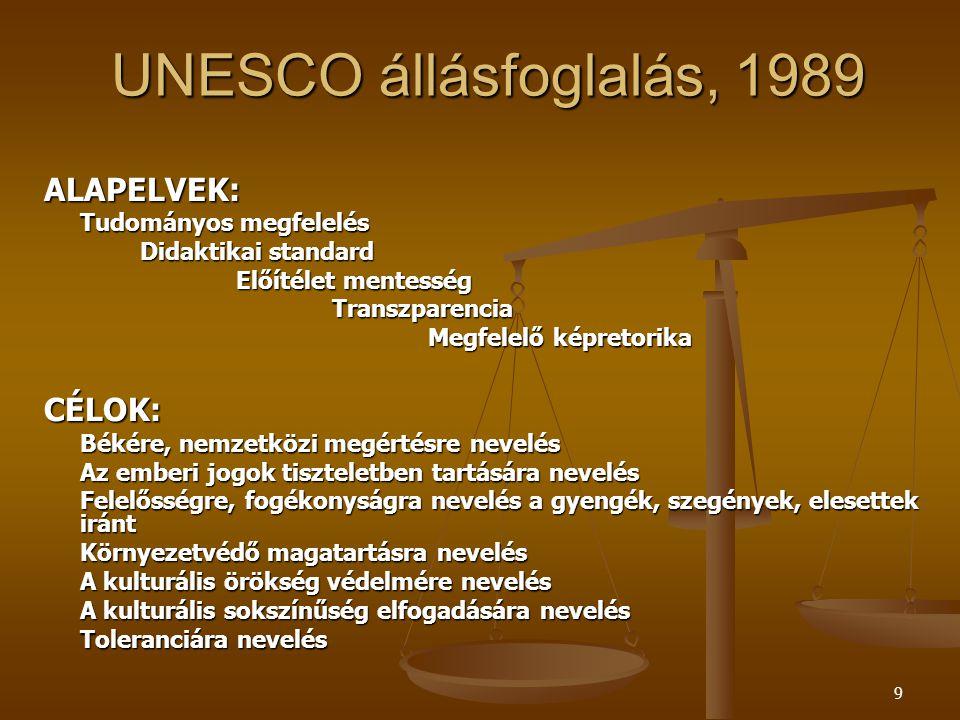 UNESCO állásfoglalás, 1989 ALAPELVEK: CÉLOK: Tudományos megfelelés