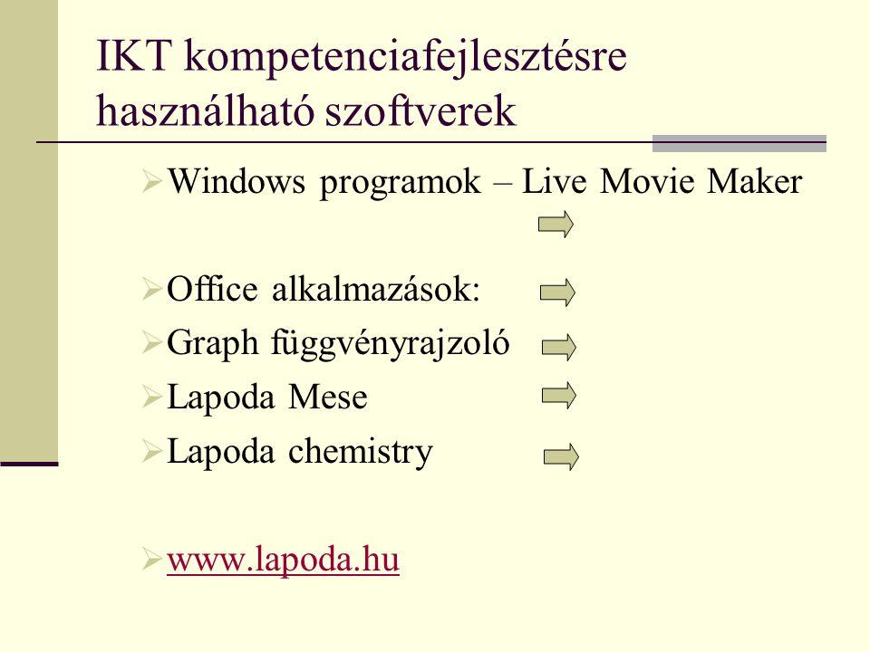 IKT kompetenciafejlesztésre használható szoftverek