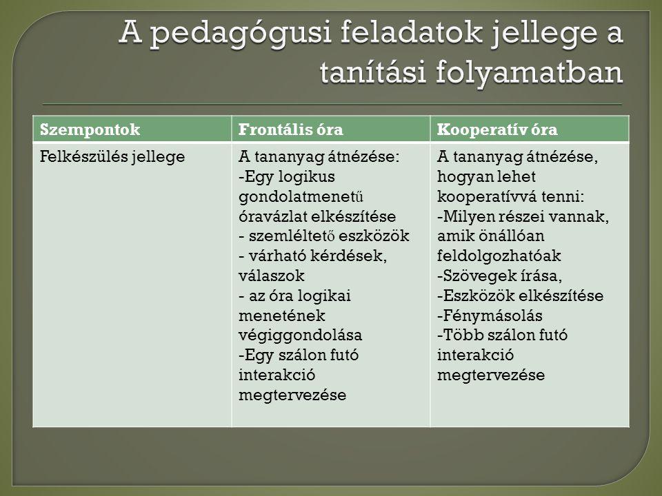 A pedagógusi feladatok jellege a tanítási folyamatban