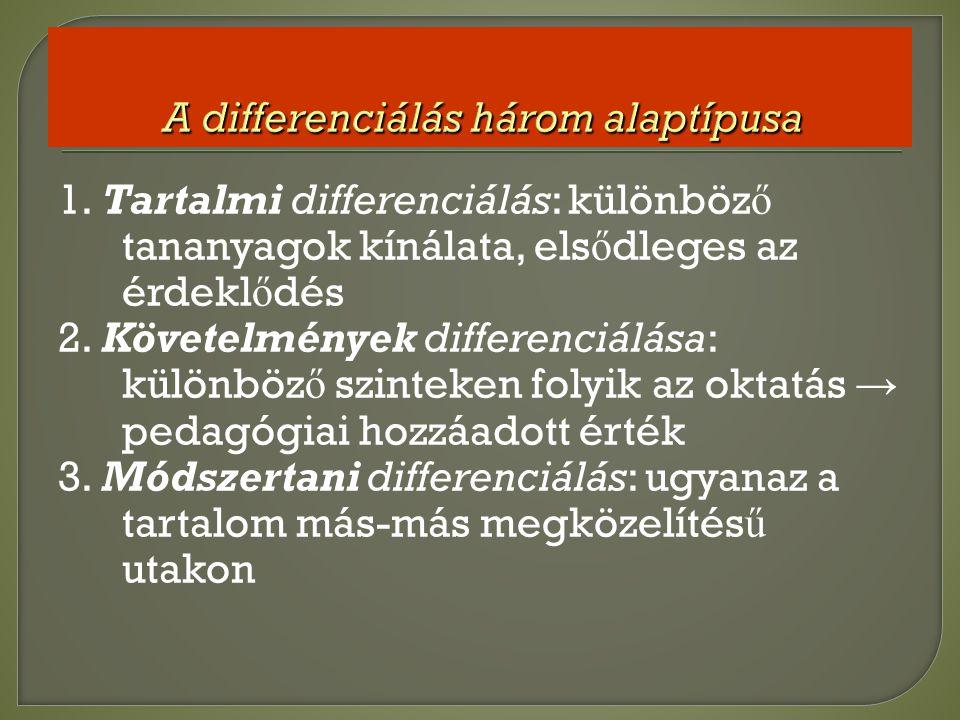 A differenciálás három alaptípusa