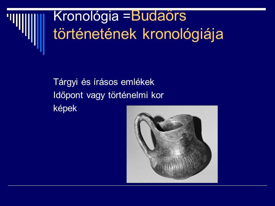 Kronológia =Budaörs történetének kronológiája