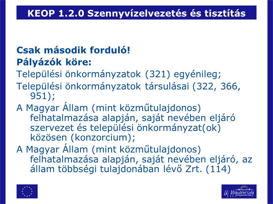 KEOP 1.2.0 Szennyvízelvezetés és tisztítás