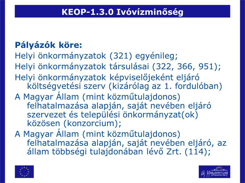 KEOP-1.3.0 Ivóvízminőség Pályázók köre: Helyi önkormányzatok (321) egyénileg; Helyi önkormányzatok társulásai (322, 366, 951);