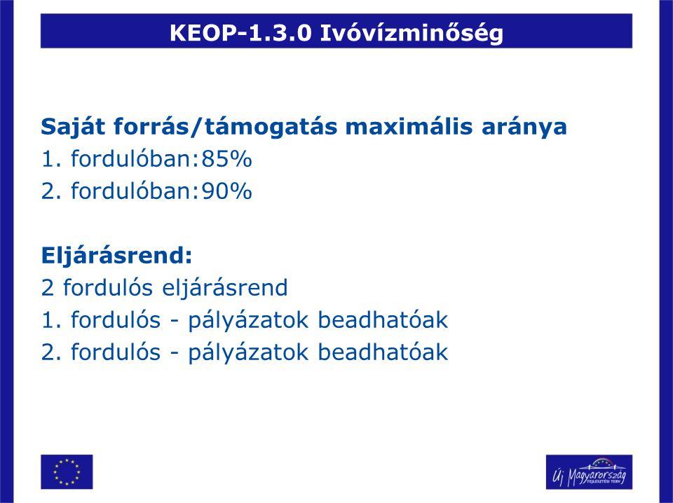 KEOP-1.3.0 Ivóvízminőség Saját forrás/támogatás maximális aránya. 1. fordulóban:85% 2. fordulóban:90%