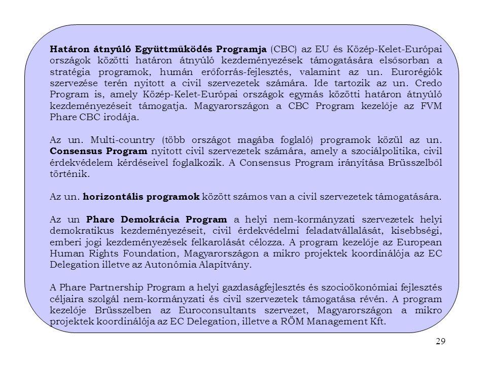 Határon átnyúló Együttműködés Programja (CBC) az EU és Közép-Kelet-Európai országok közötti határon átnyúló kezdeményezések támogatására elsősorban a stratégia programok, humán erőforrás-fejlesztés, valamint az un. Eurorégiók szervezése terén nyitott a civil szervezetek számára. Ide tartozik az un. Credo Program is, amely Közép-Kelet-Európai országok egymás közötti határon átnyúló kezdeményezéseit támogatja. Magyarországon a CBC Program kezelője az FVM Phare CBC irodája.