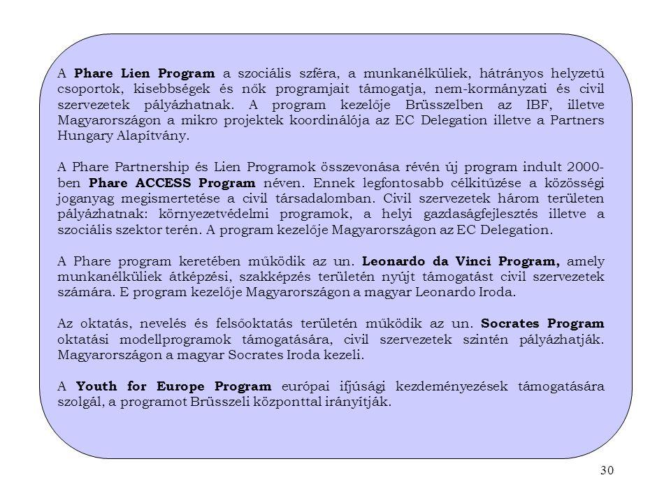 A Phare Lien Program a szociális szféra, a munkanélküliek, hátrányos helyzetű csoportok, kisebbségek és nők programjait támogatja, nem-kormányzati és civil szervezetek pályázhatnak. A program kezelője Brüsszelben az IBF, illetve Magyarországon a mikro projektek koordinálója az EC Delegation illetve a Partners Hungary Alapítvány.