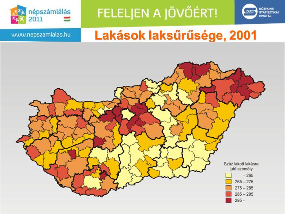 Lakások laksűrűsége, 2001