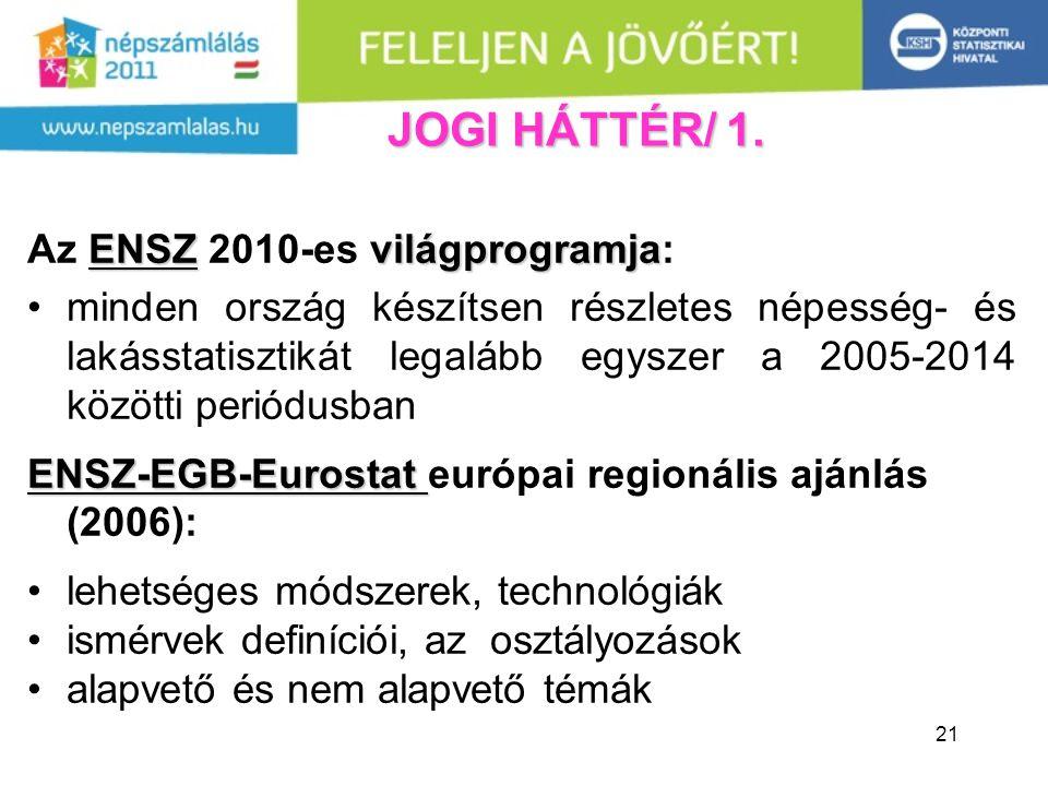 JOGI HÁTTÉR/ 1. Az ENSZ 2010-es világprogramja: