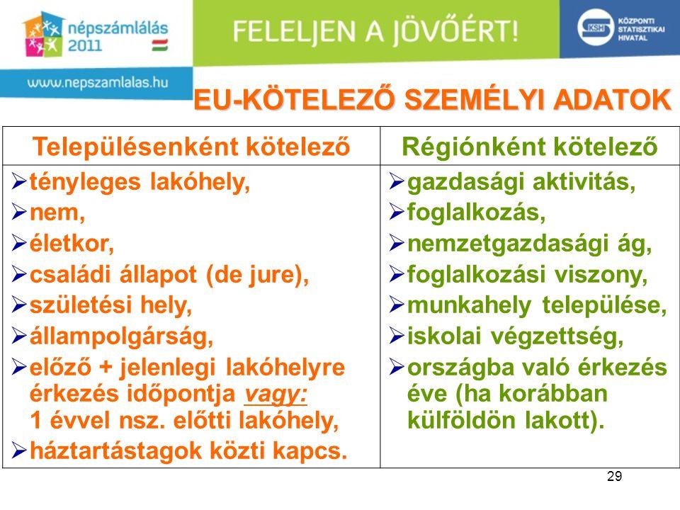 EU-KÖTELEZŐ SZEMÉLYI ADATOK