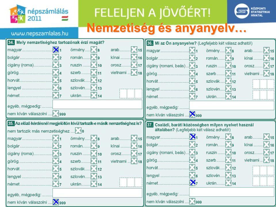 Nemzetiség és anyanyelv…