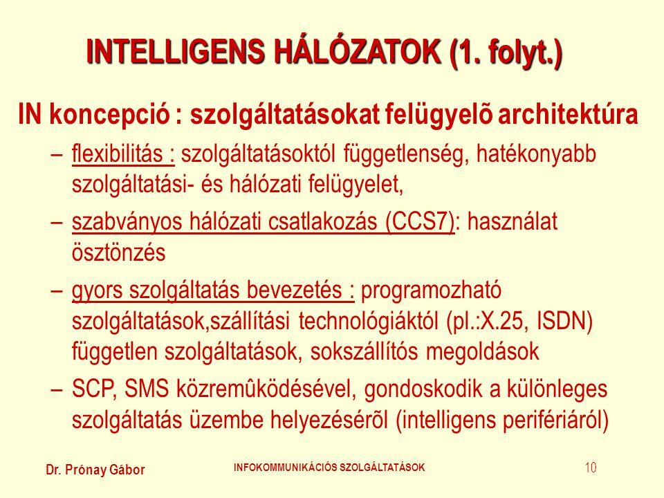 INTELLIGENS HÁLÓZATOK (1. folyt.) INFOKOMMUNIKÁCIÓS SZOLGÁLTATÁSOK