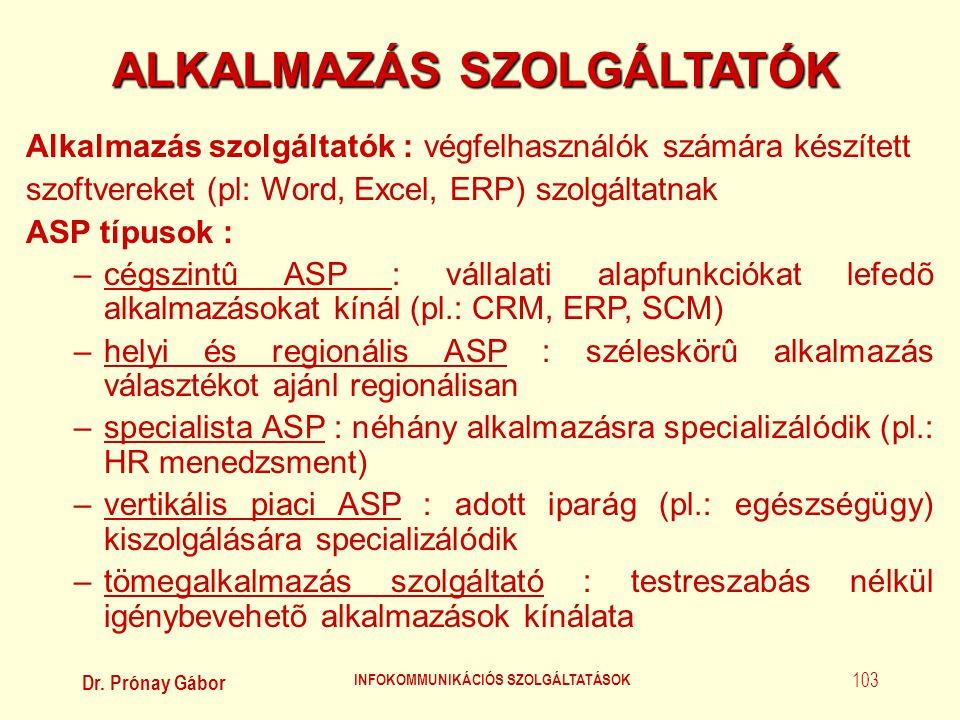 ALKALMAZÁS SZOLGÁLTATÓK INFOKOMMUNIKÁCIÓS SZOLGÁLTATÁSOK