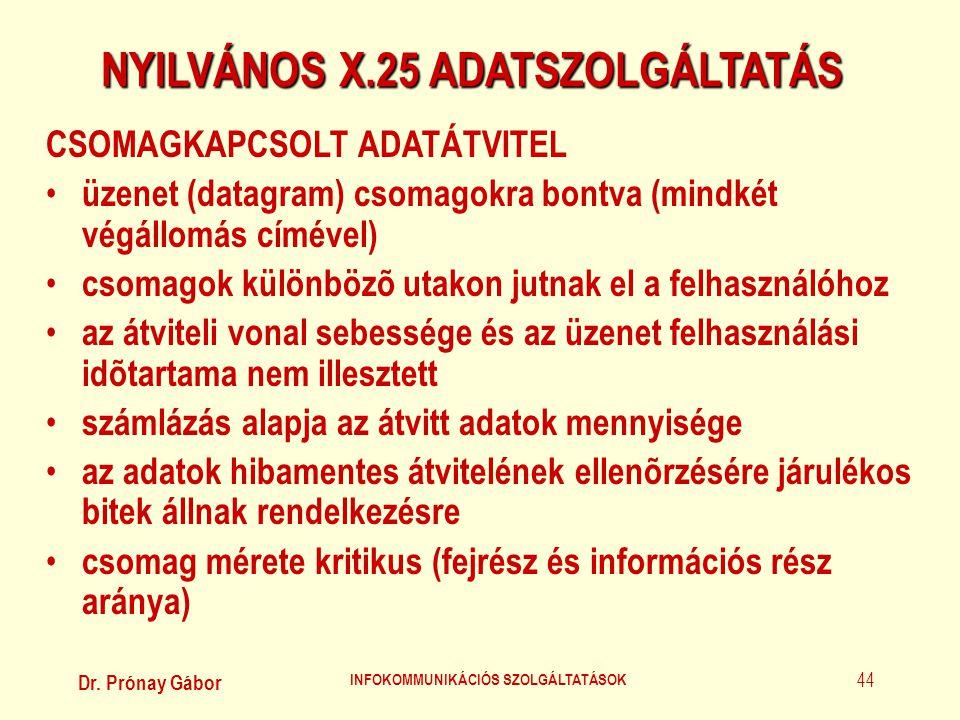 NYILVÁNOS X.25 ADATSZOLGÁLTATÁS INFOKOMMUNIKÁCIÓS SZOLGÁLTATÁSOK
