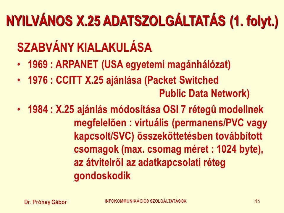NYILVÁNOS X.25 ADATSZOLGÁLTATÁS (1. folyt.)