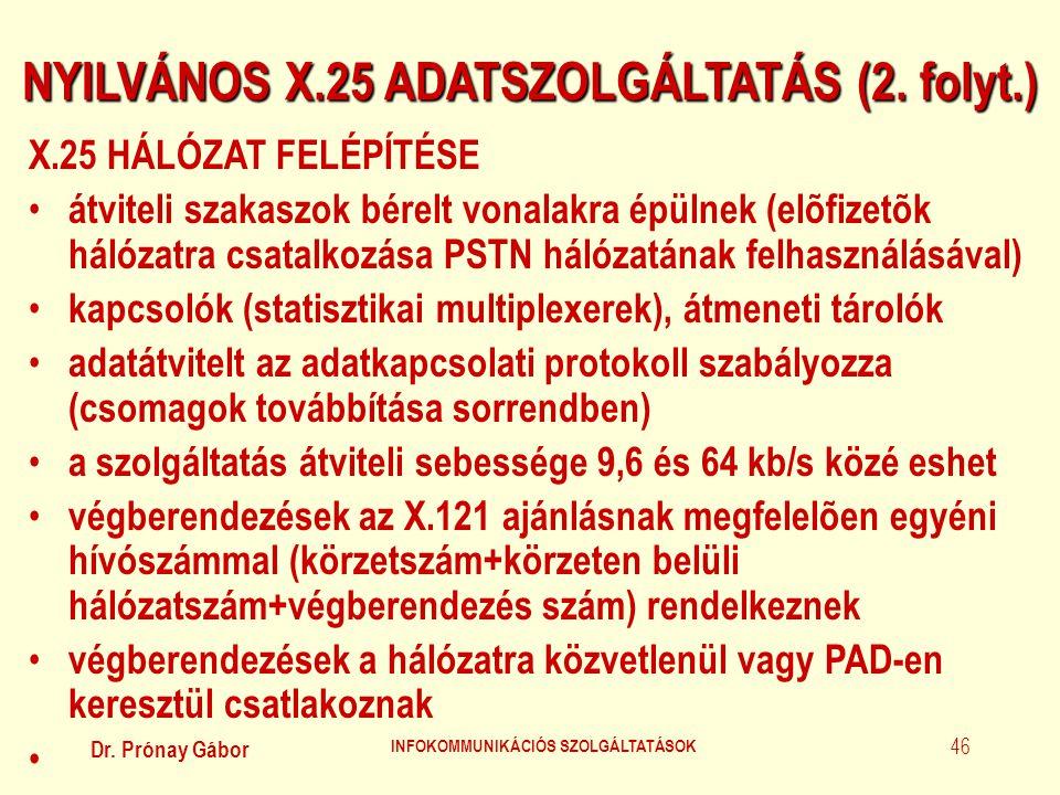 NYILVÁNOS X.25 ADATSZOLGÁLTATÁS (2. folyt.)