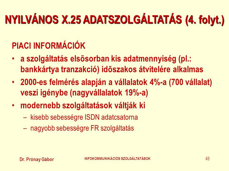 NYILVÁNOS X.25 ADATSZOLGÁLTATÁS (4. folyt.)