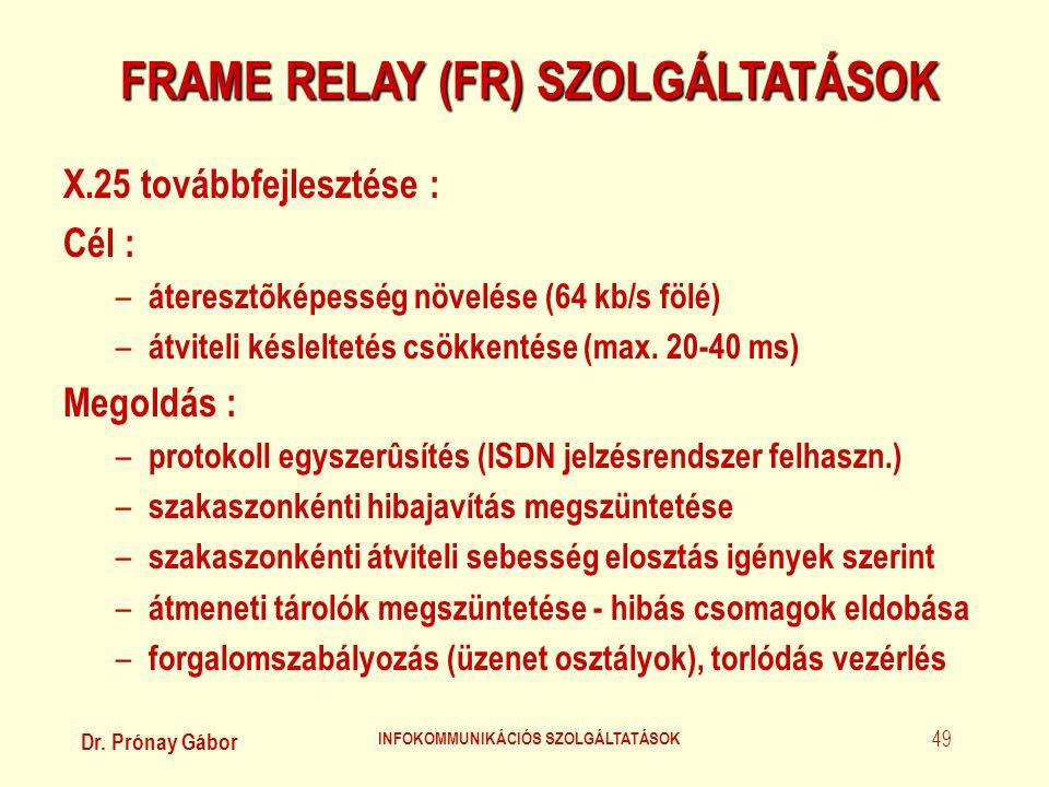 FRAME RELAY (FR) SZOLGÁLTATÁSOK INFOKOMMUNIKÁCIÓS SZOLGÁLTATÁSOK