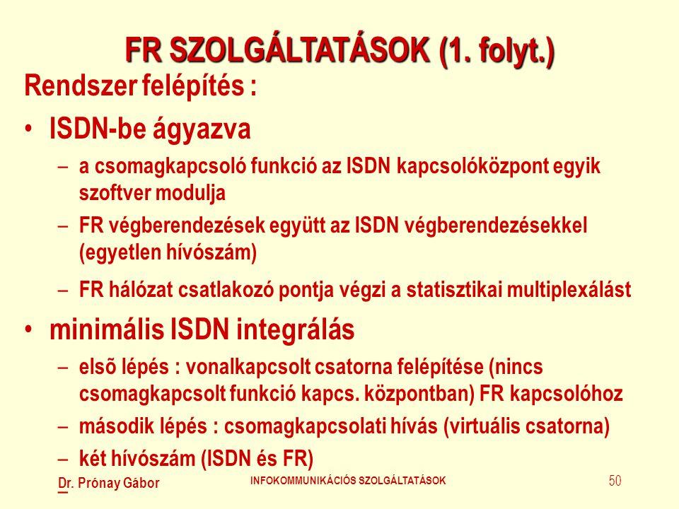 FR SZOLGÁLTATÁSOK (1. folyt.) INFOKOMMUNIKÁCIÓS SZOLGÁLTATÁSOK