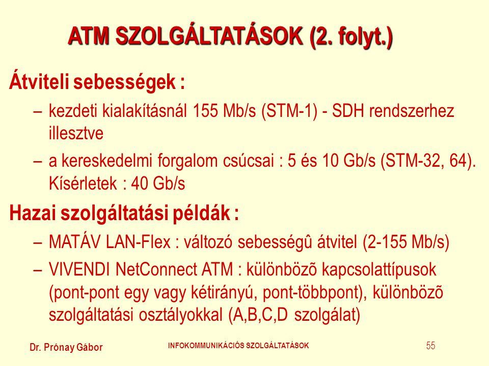 ATM SZOLGÁLTATÁSOK (2. folyt.) INFOKOMMUNIKÁCIÓS SZOLGÁLTATÁSOK