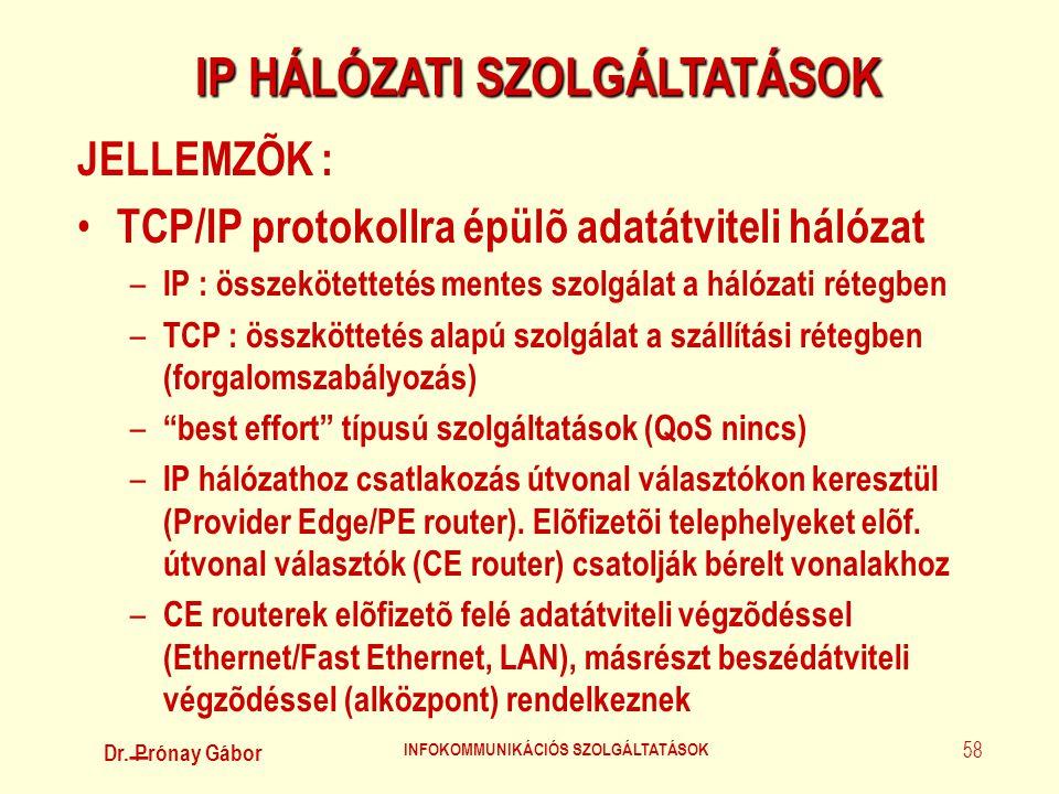 IP HÁLÓZATI SZOLGÁLTATÁSOK INFOKOMMUNIKÁCIÓS SZOLGÁLTATÁSOK