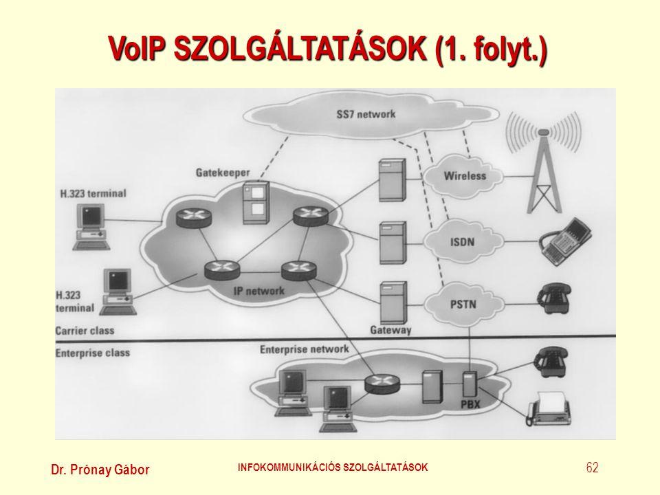 VoIP SZOLGÁLTATÁSOK (1. folyt.) INFOKOMMUNIKÁCIÓS SZOLGÁLTATÁSOK