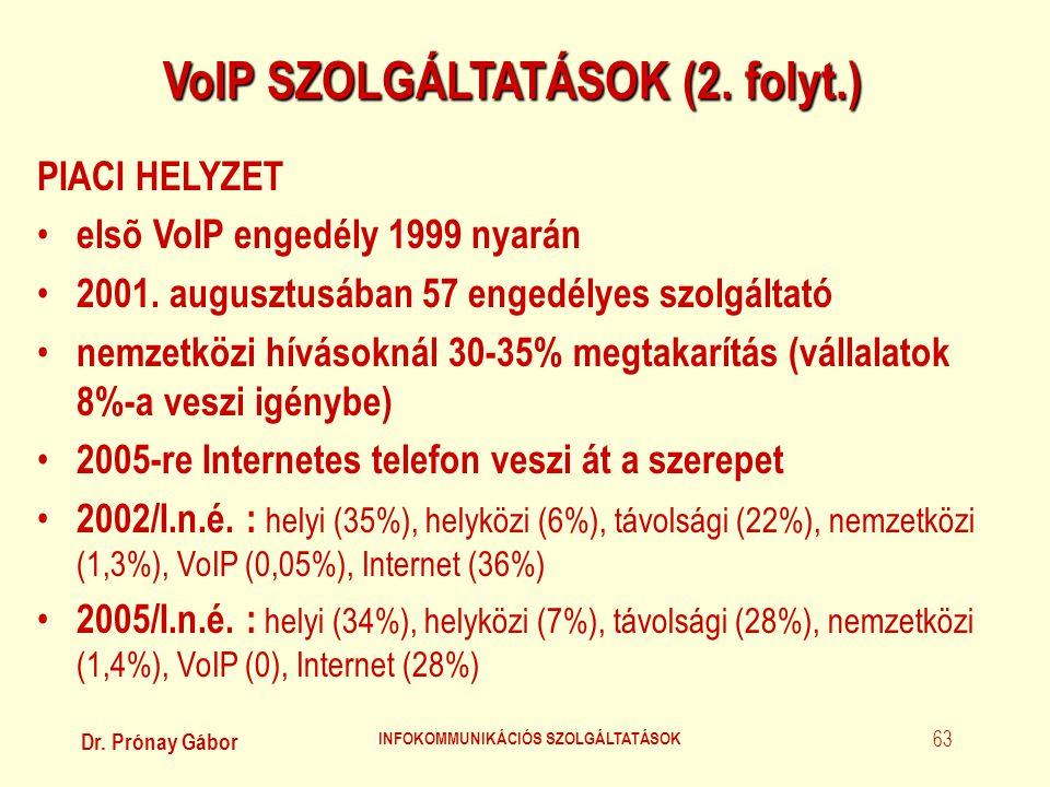 VoIP SZOLGÁLTATÁSOK (2. folyt.) INFOKOMMUNIKÁCIÓS SZOLGÁLTATÁSOK