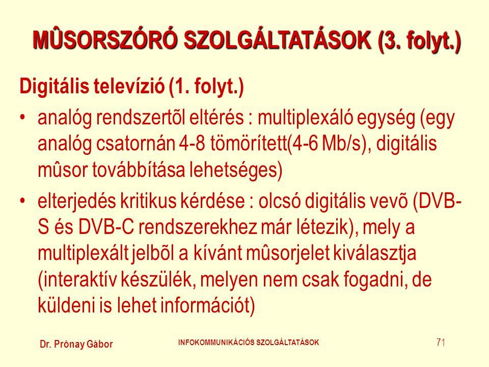 MÛSORSZÓRÓ SZOLGÁLTATÁSOK (3. folyt.) INFOKOMMUNIKÁCIÓS SZOLGÁLTATÁSOK