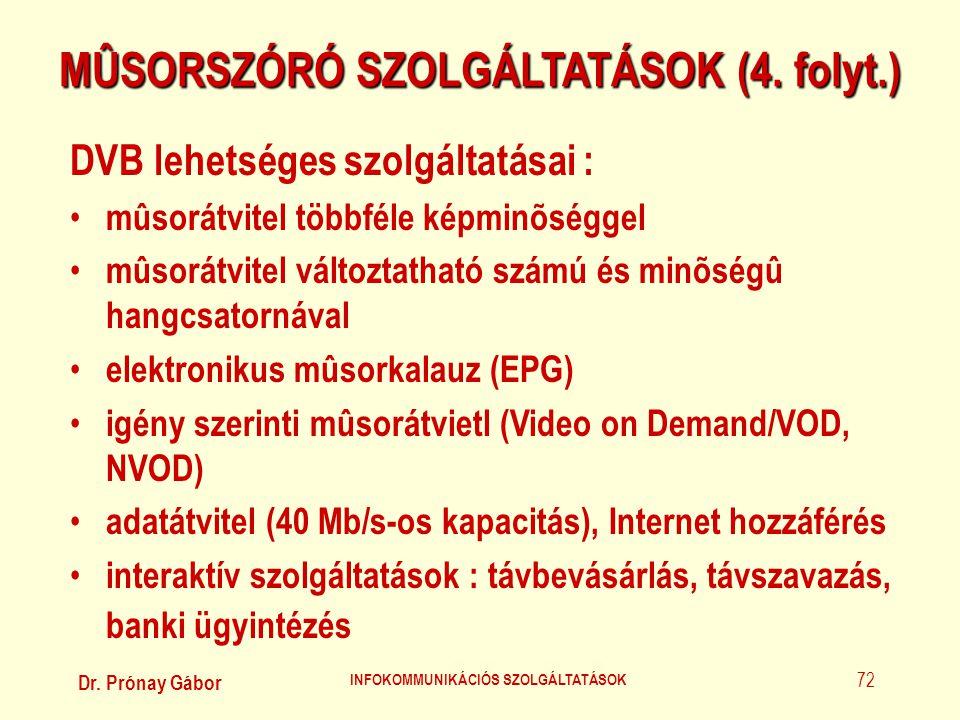 MÛSORSZÓRÓ SZOLGÁLTATÁSOK (4. folyt.) INFOKOMMUNIKÁCIÓS SZOLGÁLTATÁSOK
