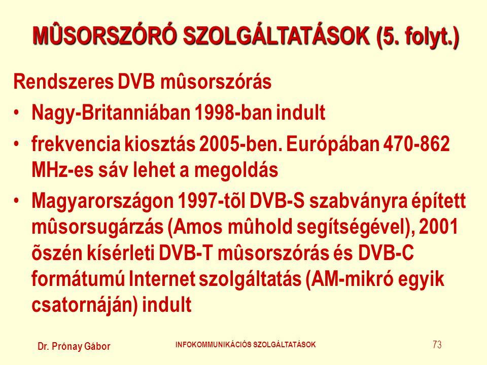 MÛSORSZÓRÓ SZOLGÁLTATÁSOK (5. folyt.) INFOKOMMUNIKÁCIÓS SZOLGÁLTATÁSOK